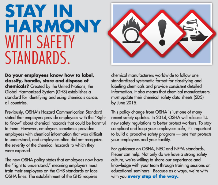 Stay in Harmony with Safety Standards.